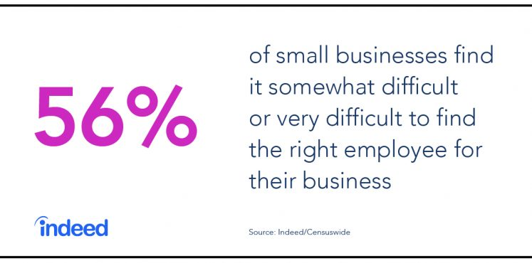 Report: How Can Small Businesses Find Big Talent?