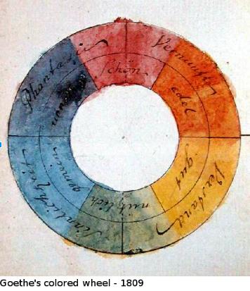 Outil De Notation Et D'Évaluation Chromatique (ONEC)