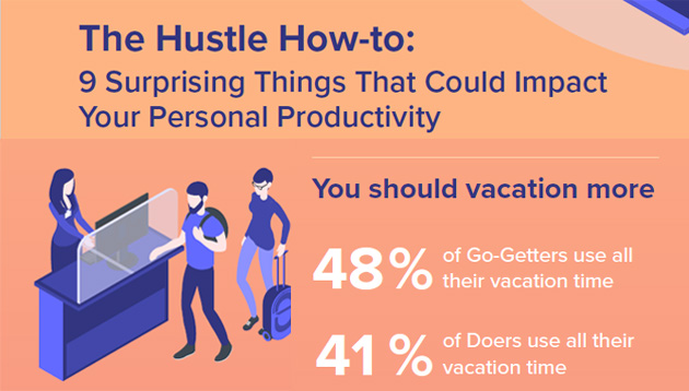 Infographic: Sticky Notes, Healthy Snacks On Your Desk Could Mean More Productivity