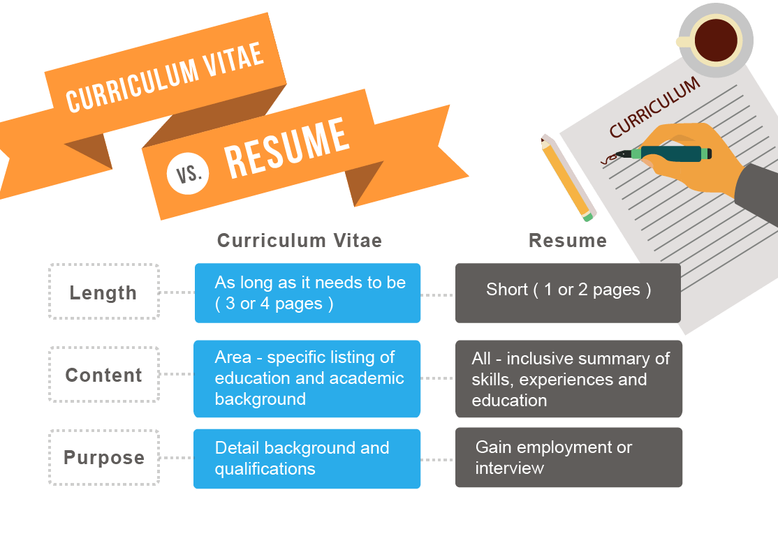 Resume Writing Guide How To Write A Resume Jobscan