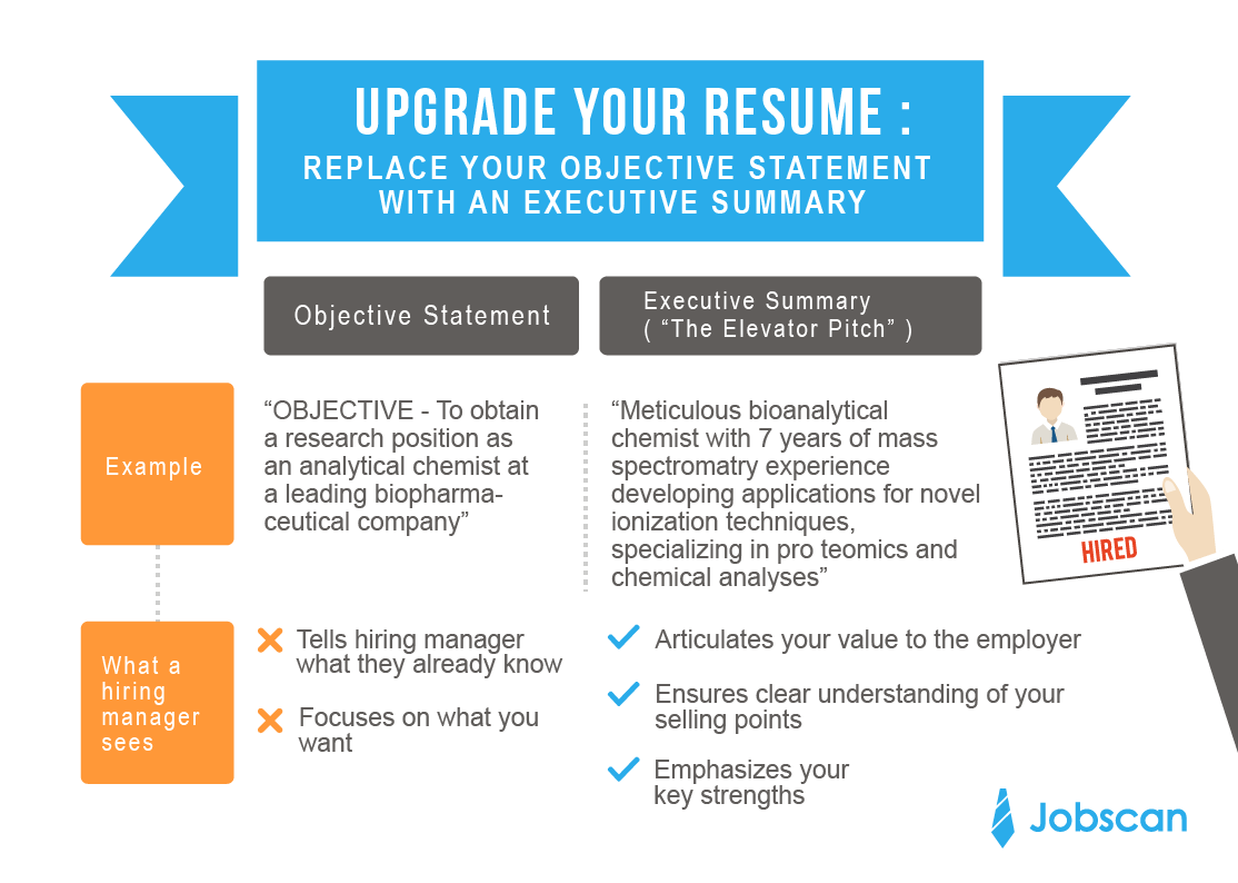 Resume Summary Vs Objective Which Resume Intro Is Right