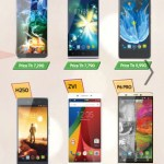 New Model Symphony Mobile Price Bangladesh