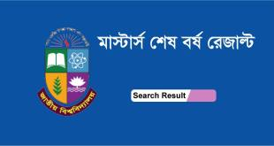 Masters Result National University Masters Final year Result 2018