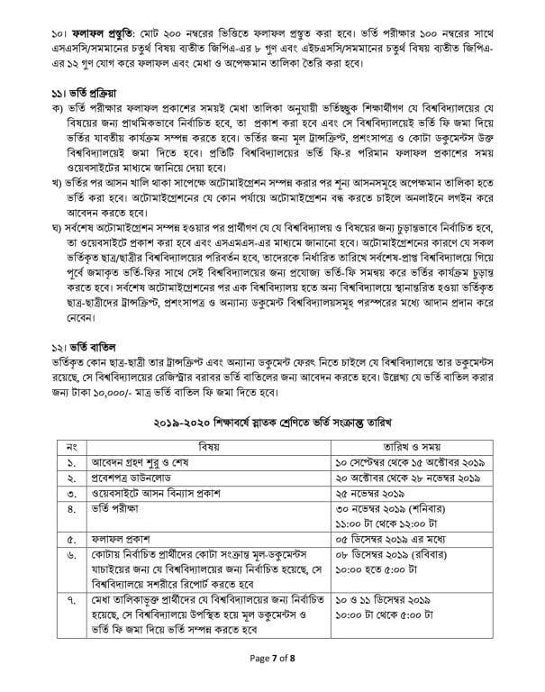 All Agricultural University Admission Circular 2020-21