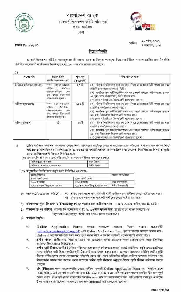 Bankers Selection Committee Job Circular 2021