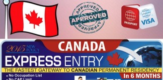 Express Entry Canada 2018 VISA Immigrate to Canada 2018-2019