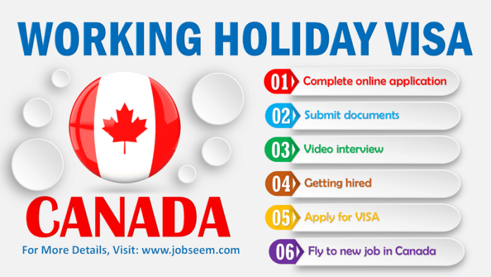 Working Holiday Visa in Canada Work Permit