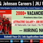 JNJ Careers-Latest Johnson and Johnson Jobs, Vacancies, Employment and Internship Opportunities