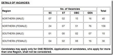 cabin crew vacancies in Air India 2014