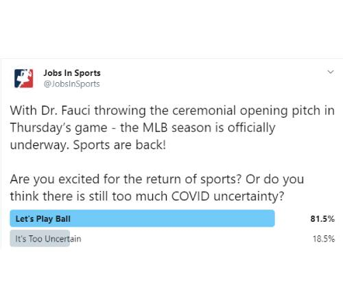 Tweet: With Dr. Fauci throwing the ceremonial opening pitch in Thursday's game - the MLB season is officially underway. Sports are back! Are you excited for the return of sports? Or do you think there is still too much COVID uncertainty?