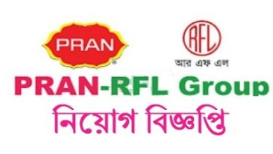Photo of Pran-RFL Group Job Circular 2020