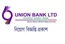 Photo of Union Bank Limited Job circular 2021