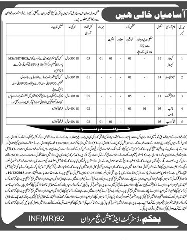 District & Session Court Mardan Jobs 2020 KPK Latest