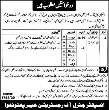 Inspector General Of Registration Office Jobs 2020
