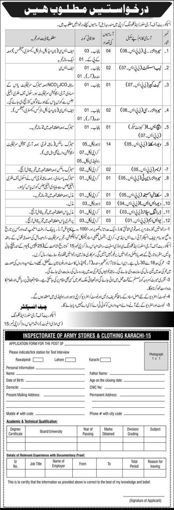 Pak Army Inspectorate of Army Store Clothing Jobs 2020