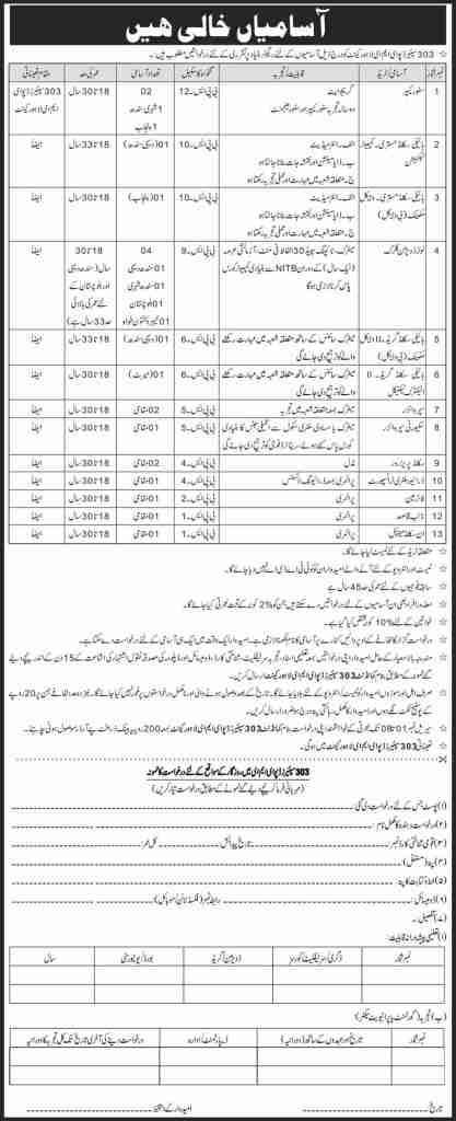 Pak Army 303 Spares Depot EME Lahore Jobs 2020