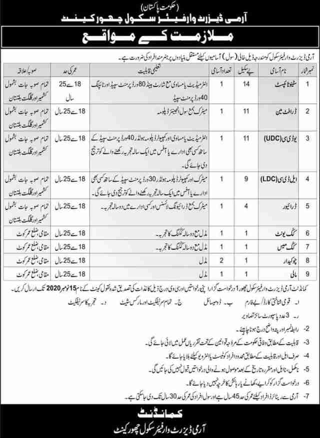 Pak Army Desert Warfare School jobs 2020 for Civilians Latest