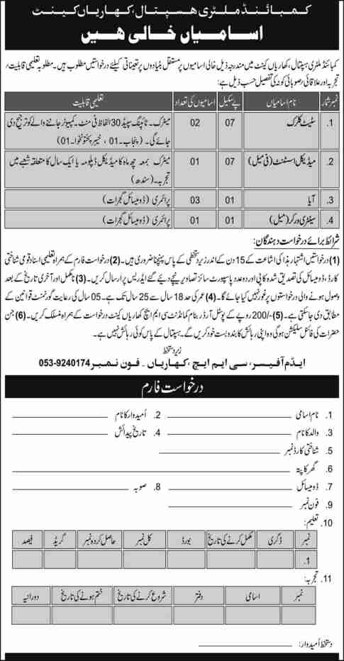 CMH Khariaan Cantt Jobs October 2020,