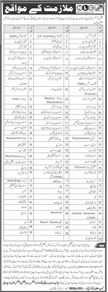NLC Jobs November 2020 National Logistic Cell Application Form