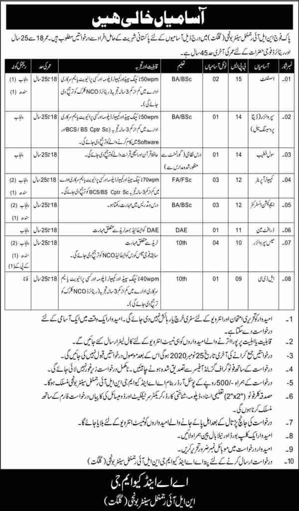Pak Army NLI Regimental Centre Civil Jobs 2020 Latest