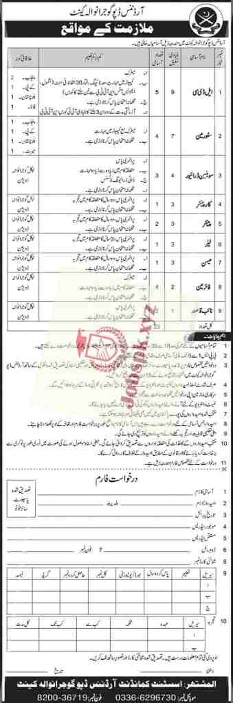 Join Pak Army as Civilian Staff 2020 in Ordnance Depot Gujranwala
