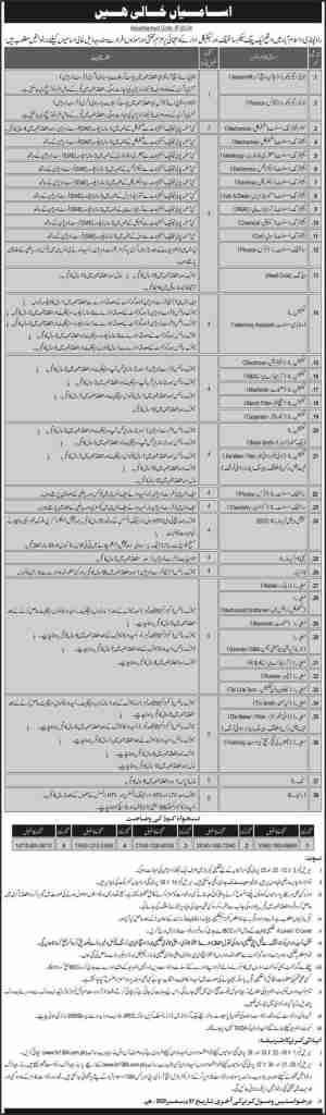 HR 1384 Atomic Energy Jobs 2020 PO Box 1384 Islamabad Online Apply