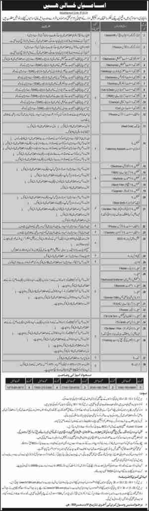 HR 1384 Atomic Energy Jobs 2020 PO Box 1384 Islamabad Online Apply