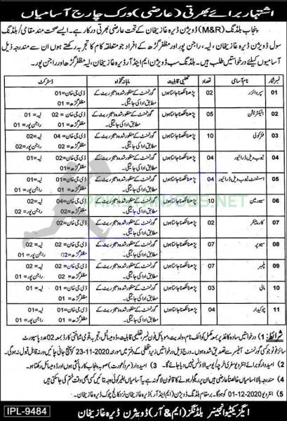 Punjab Buildings Division Jobs November 2020