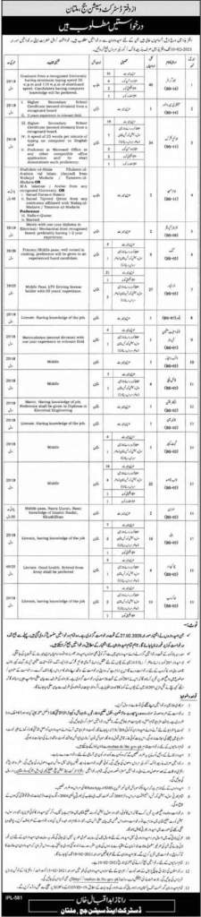 District and Session Court Multan Jobs 2021 Application Form Download