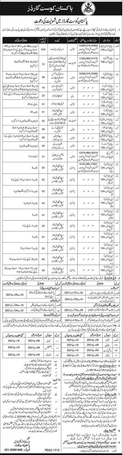 Latest Jobs in Pakistan Coast Guard 2021 Advertisement
