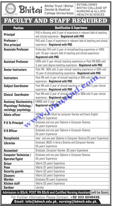 Bitahi Dental and Medical College/Bitahi Trust Mirpurkhas Jobs January 2020