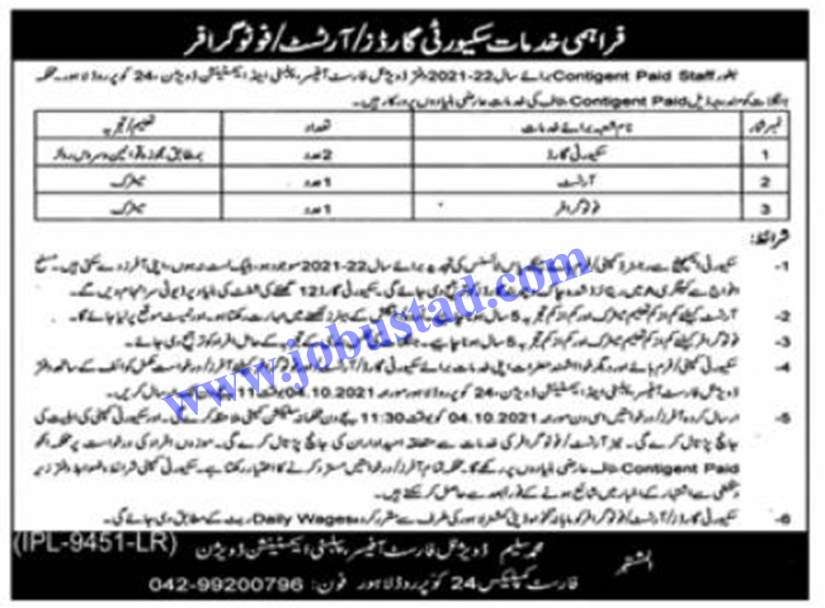 Forest Department Jobs in Lahore 2021 Latest Advertisement