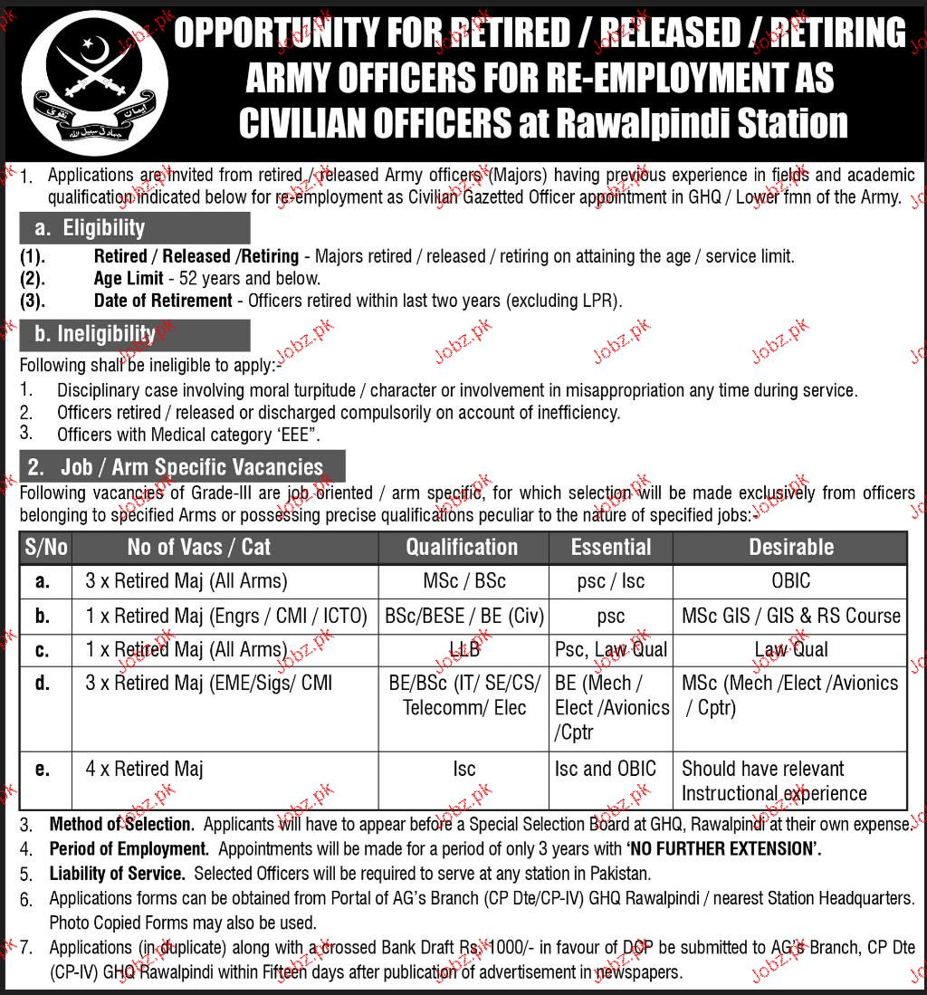 Recruitment Of Retired Army Officers In Pak Army 2019 Job
