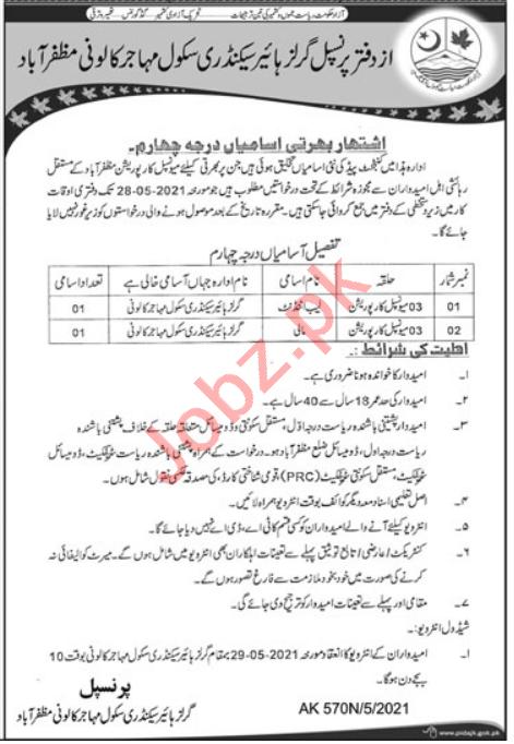 Govt Girls High School Mouhajar Colony Muzaffarabad Jobs