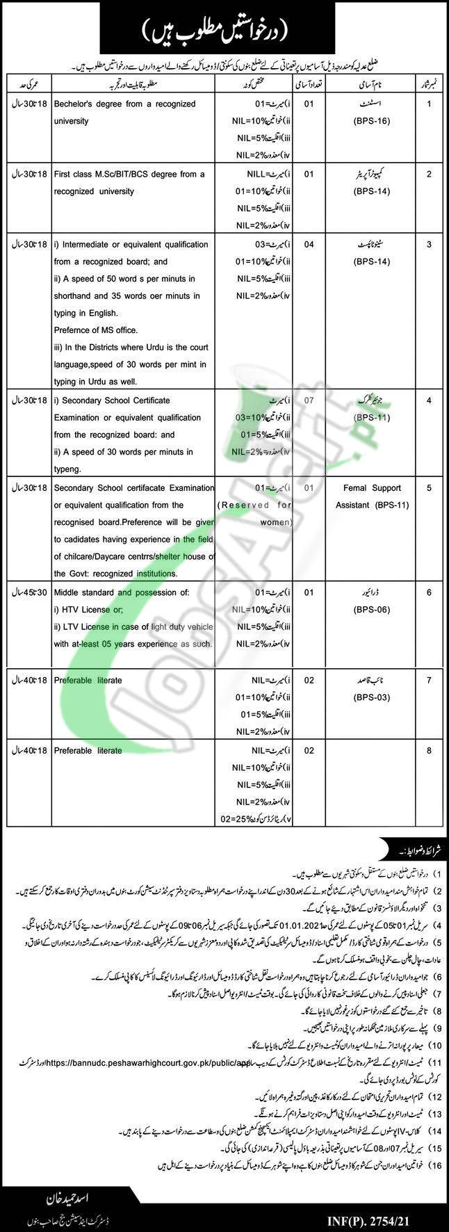 District & Session Court Bannu Latest Jobs 2021 for BPS-03 to BPS-16
