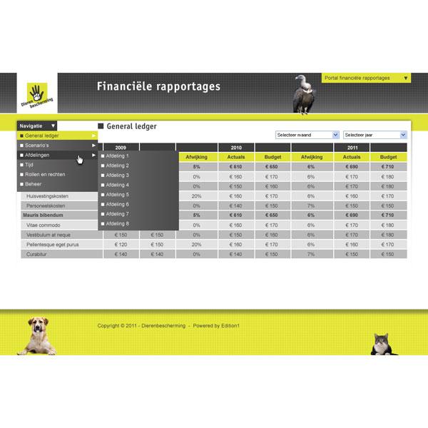 Dierenbescherming financial portal