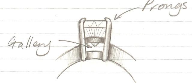 Setting sketch