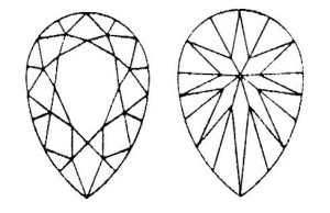 Diamond pear facets