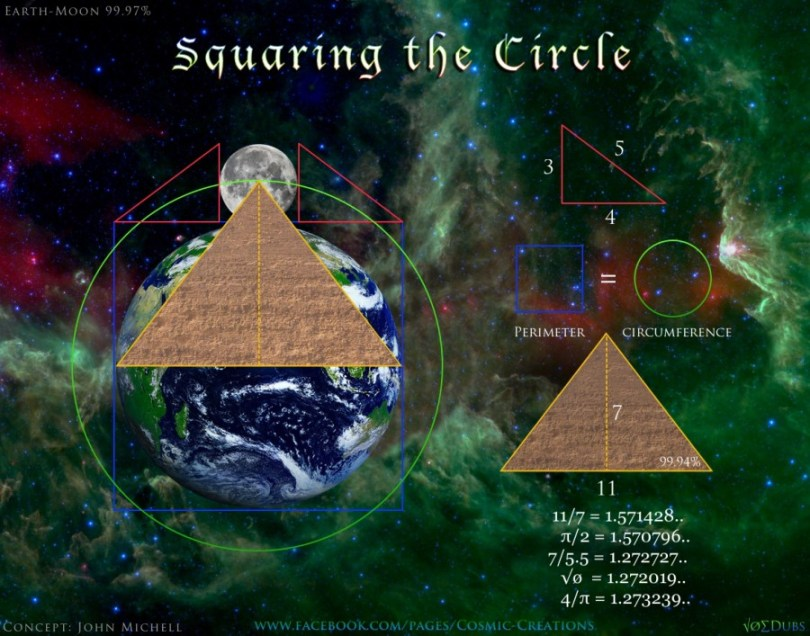 square the circle great pyramid