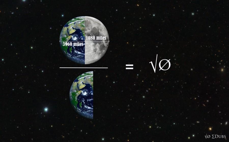 Fibonacci Golden number phi earth moon
