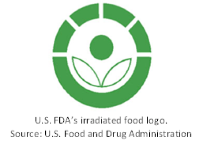 EPA irradiation