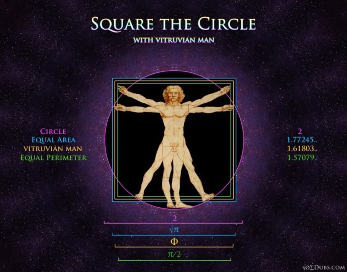 Vitruvian Man Square the Circle
