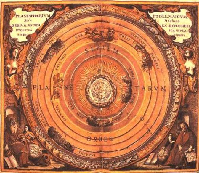 Difference Between Geocentric and Heliocentric
