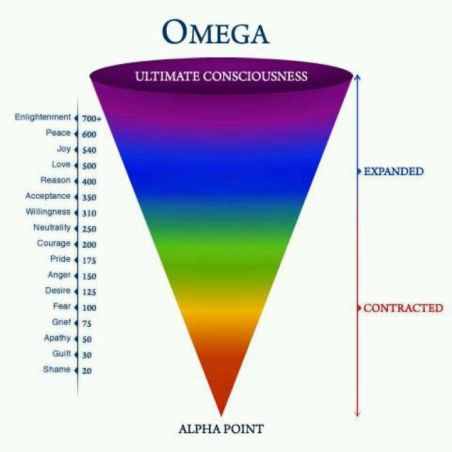 Image result for vibrational frequency