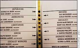 picture-ballot: