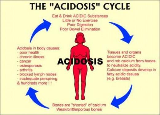 Source: www.remove-body-toxins.com