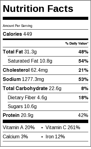 nutrition label | joeshealthymeals.com