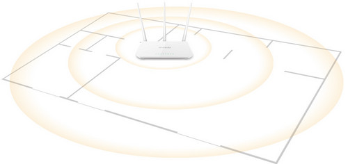 Tenda F3 WiFi Coverage up to 200m2