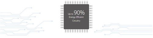 TP-Link TL-PB2600 High Energy Efficiency Rate