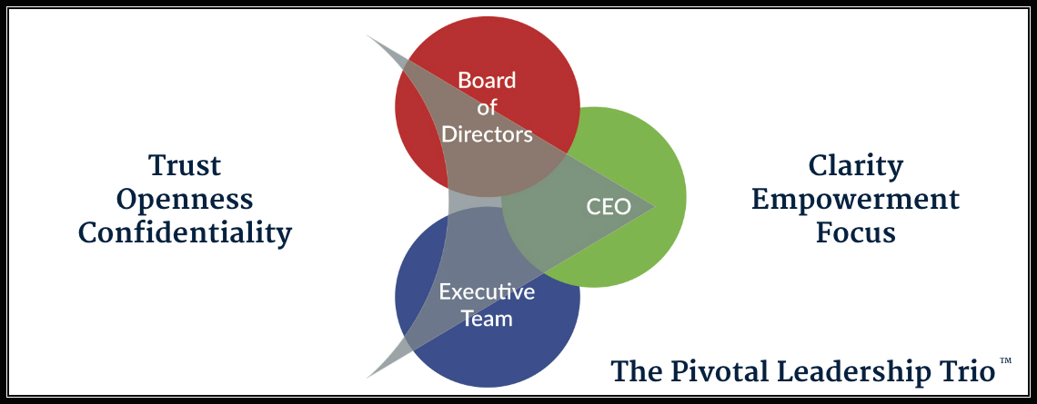 pivotal leadership trio